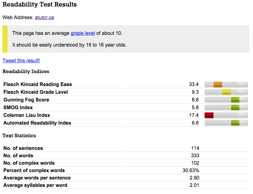 Screenshot of the readability test tool output