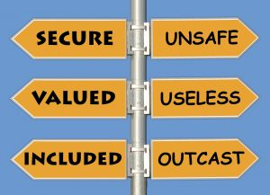 "Six signs reading ""Secure,"" ""Unsafe,"" ""Valued,"" ""Useless,"" ""Included,"" and ""Outcast"""